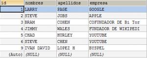 Comando INSERT SELECT en MySQL