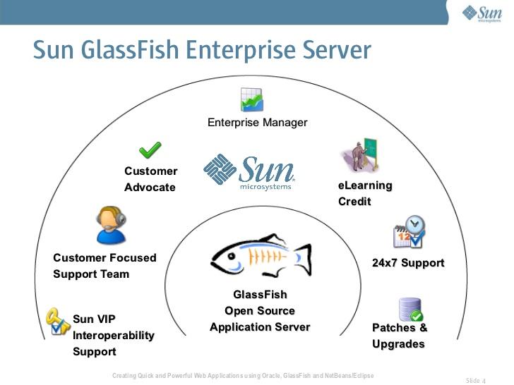 instalar servidor glassfish