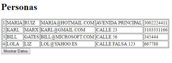 Tabla html json javascript